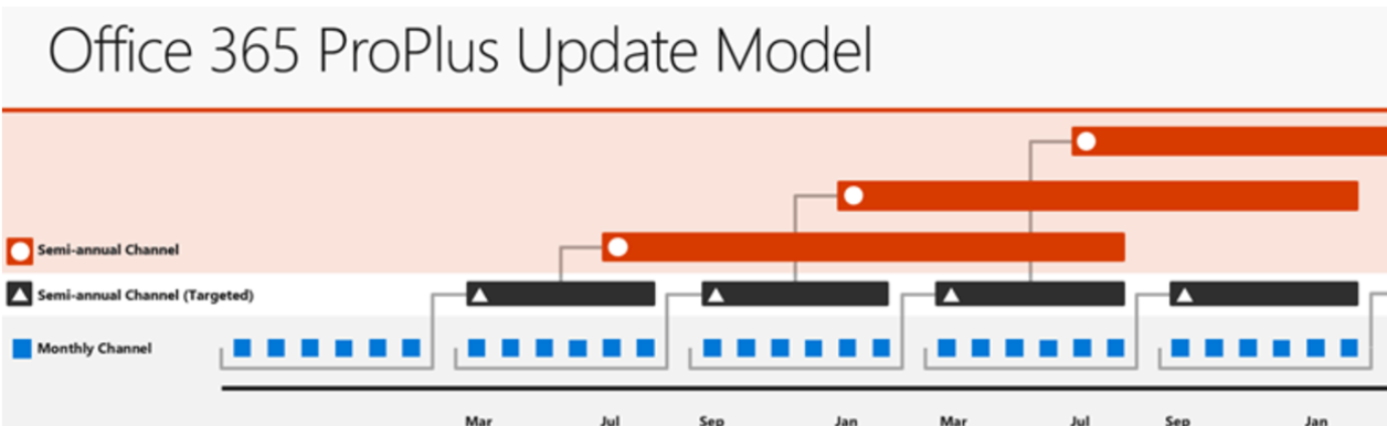 U is for updates new signature - Get updates for windows office and more ...